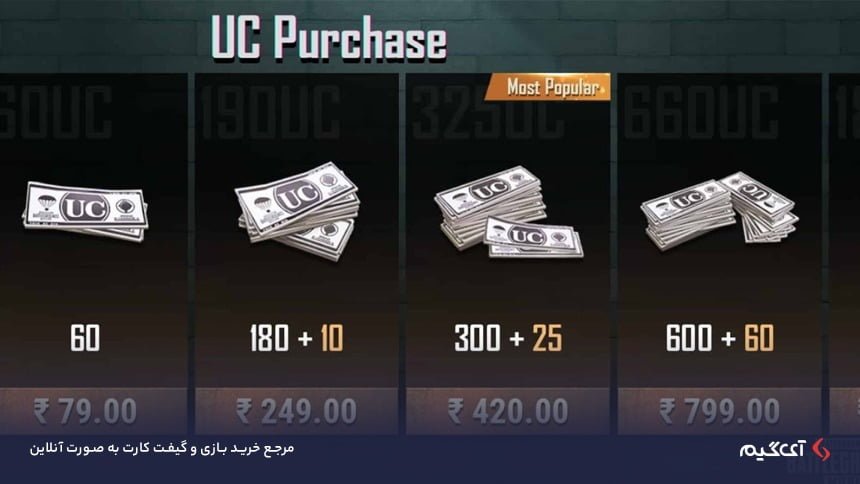 (PUBG Mobile UC (Unknown Cash